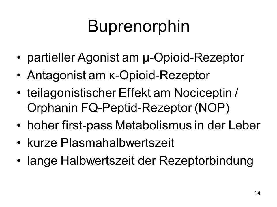 Buprenorphin partieller Agonist am μ-Opioid-Rezeptor Antagonist am κ-Opioid-Rezeptor teilagonistischer Effekt am Nociceptin / Orphanin FQ-Peptid-Rezep