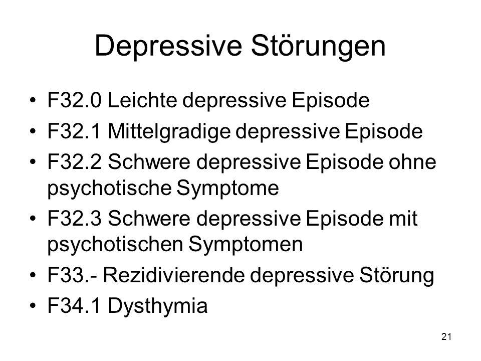 Depressive Störungen F32.0 Leichte depressive Episode F32.1 Mittelgradige depressive Episode F32.2 Schwere depressive Episode ohne psychotische Sympto