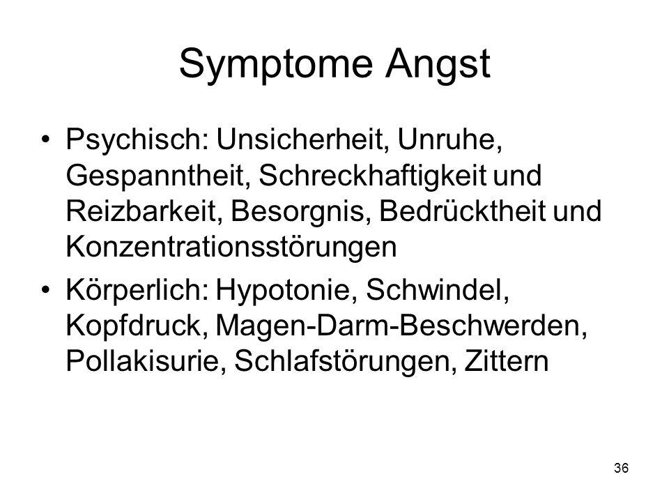 Symptome Angst Psychisch: Unsicherheit, Unruhe, Gespanntheit, Schreckhaftigkeit und Reizbarkeit, Besorgnis, Bedrücktheit und Konzentrationsstörungen K