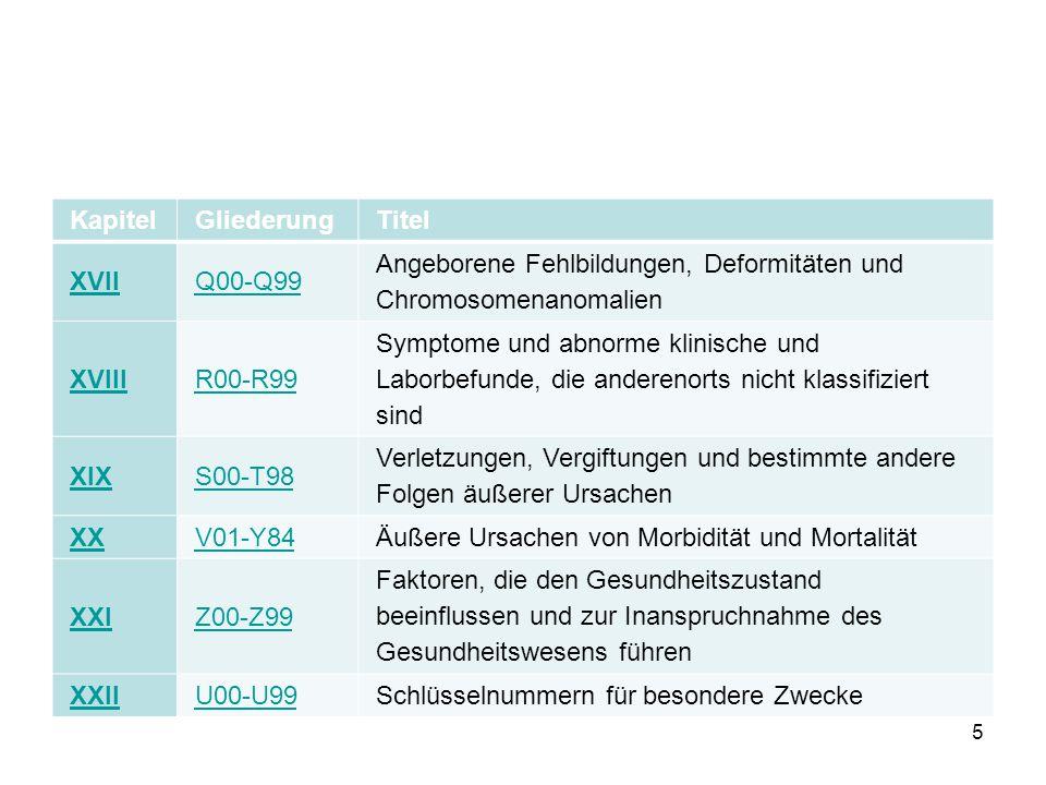 KapitelGliederungTitel XVIIQ00-Q99 Angeborene Fehlbildungen, Deformitäten und Chromosomenanomalien XVIIIR00-R99 Symptome und abnorme klinische und Lab