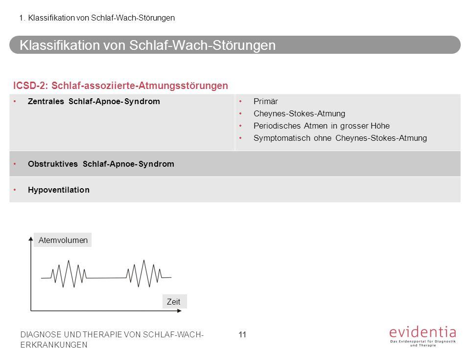 Klassifikation von Schlaf-Wach-Störungen 1. Klassifikation von Schlaf-Wach-Störungen ICSD-2: Schlaf-assoziierte-Atmungsstörungen Zentrales Schlaf-Apno