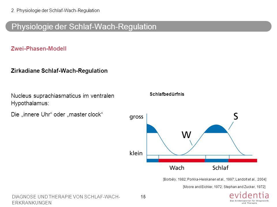 """Physiologie der Schlaf-Wach-Regulation Zwei-Phasen-Modell Zirkadiane Schlaf-Wach-Regulation Nucleus suprachiasmaticus im ventralen Hypothalamus: Die """""""