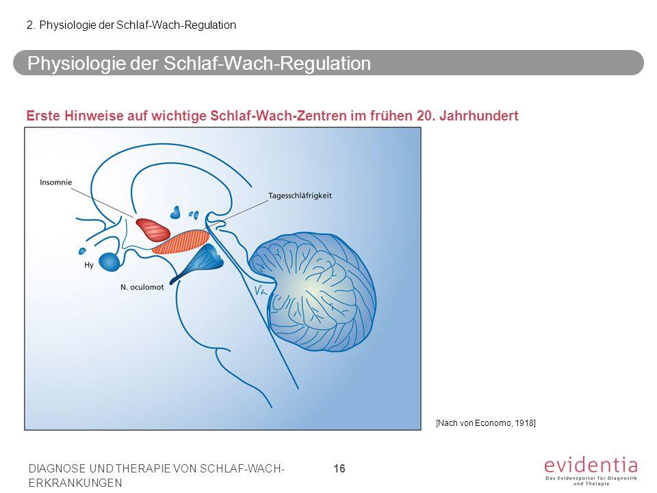 Physiologie der Schlaf-Wach-Regulation Erste Hinweise auf wichtige Schlaf-Wach-Zentren im frühen 20. Jahrhundert 2. Physiologie der Schlaf-Wach-Regula