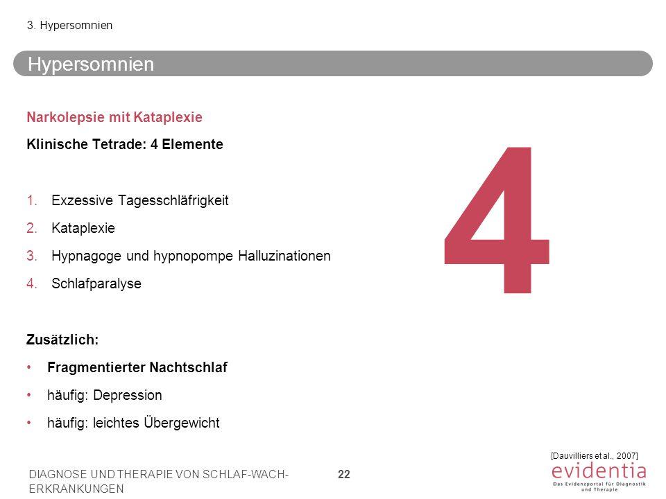 [Dauvilliers et al., 2007] Hypersomnien Narkolepsie mit Kataplexie Klinische Tetrade: 4 Elemente 1.Exzessive Tagesschläfrigkeit 2.Kataplexie 3.Hypnago