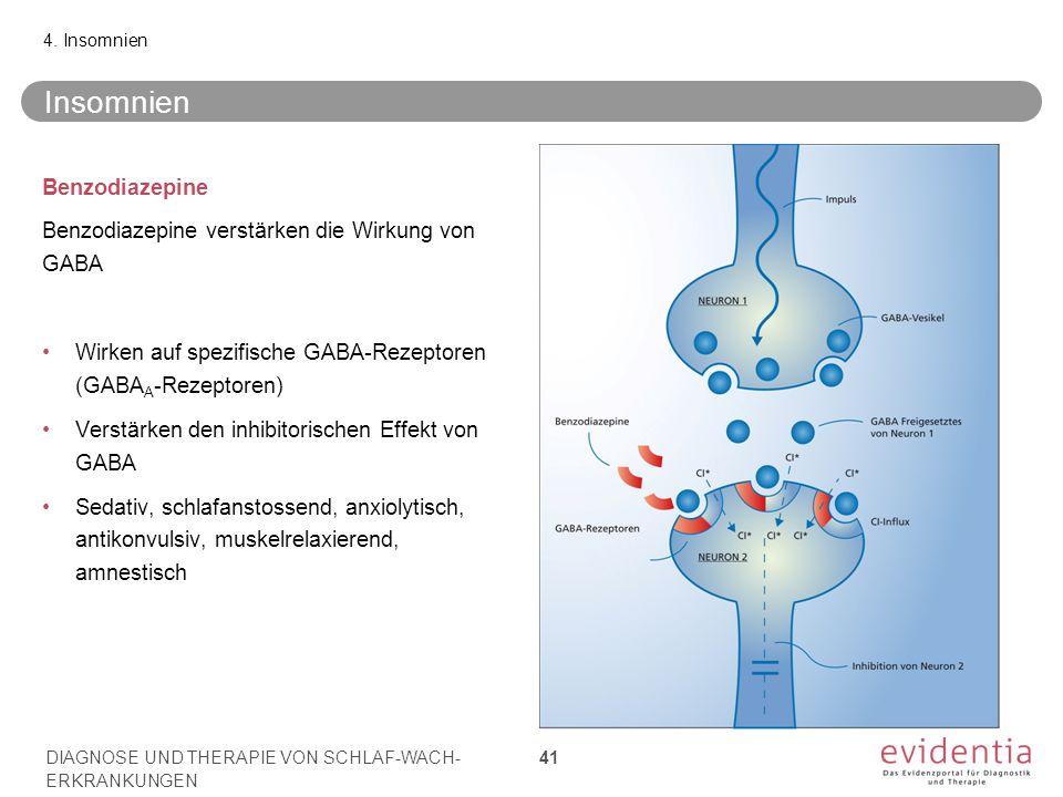 Insomnien Benzodiazepine Benzodiazepine verstärken die Wirkung von GABA Wirken auf spezifische GABA-Rezeptoren (GABA A -Rezeptoren) Verstärken den inh