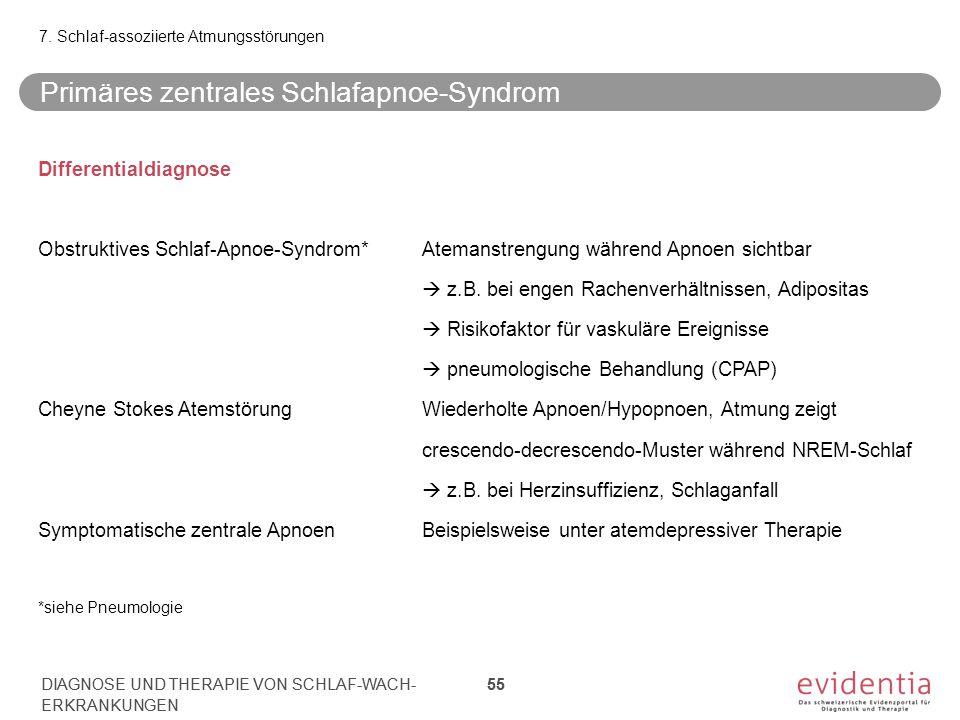 Primäres zentrales Schlafapnoe-Syndrom 7. Schlaf-assoziierte Atmungsstörungen DIAGNOSE UND THERAPIE VON SCHLAF-WACH- ERKRANKUNGEN 55 Differentialdiagn