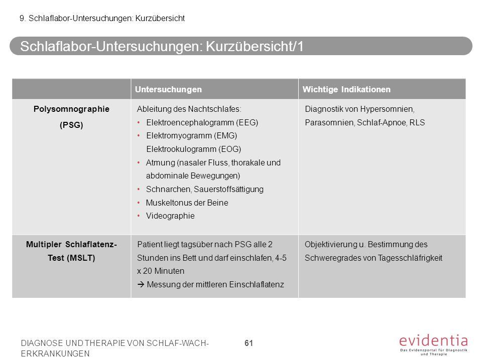 Schlaflabor-Untersuchungen: Kurzübersicht/1 9. Schlaflabor-Untersuchungen: Kurzübersicht 61 UntersuchungenWichtige Indikationen Polysomnographie (PSG)