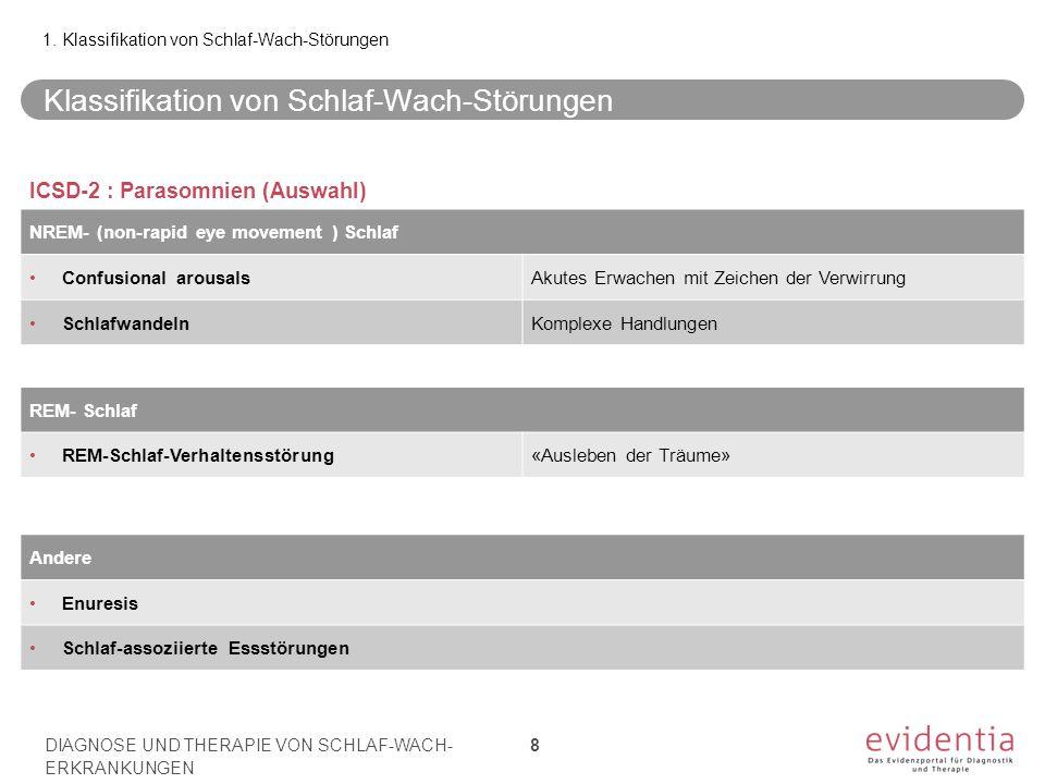 Klassifikation von Schlaf-Wach-Störungen 1. Klassifikation von Schlaf-Wach-Störungen ICSD-2 : Parasomnien (Auswahl) NREM- (non-rapid eye movement ) Sc