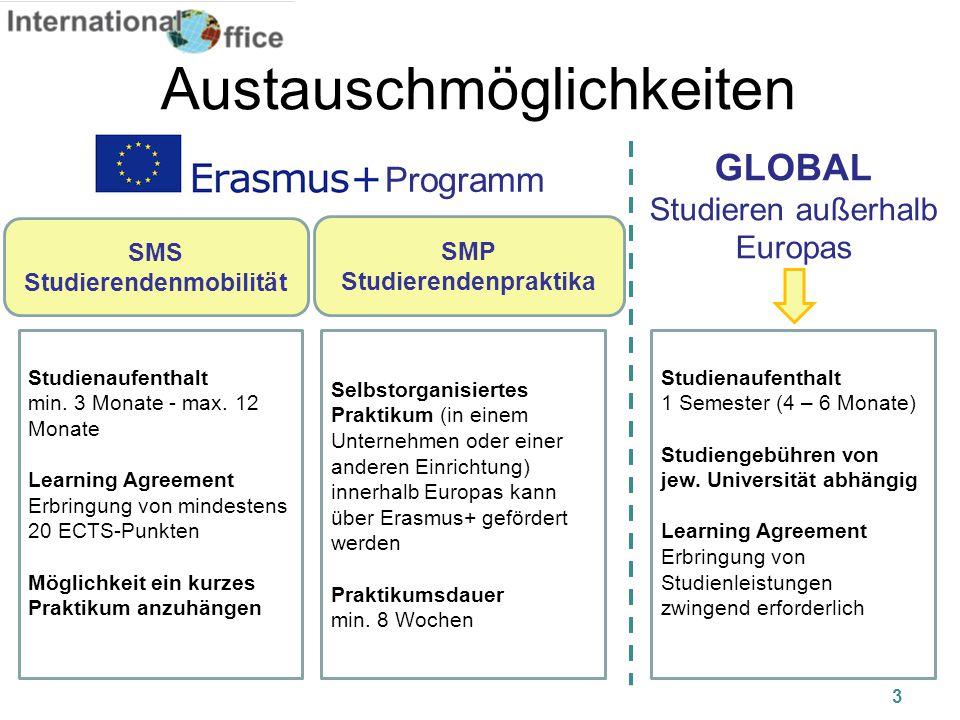 SMS Studierendenmobilität SMP Studierendenpraktika Studienaufenthalt min. 3 Monate - max. 12 Monate Learning Agreement Erbringung von mindestens 20 EC
