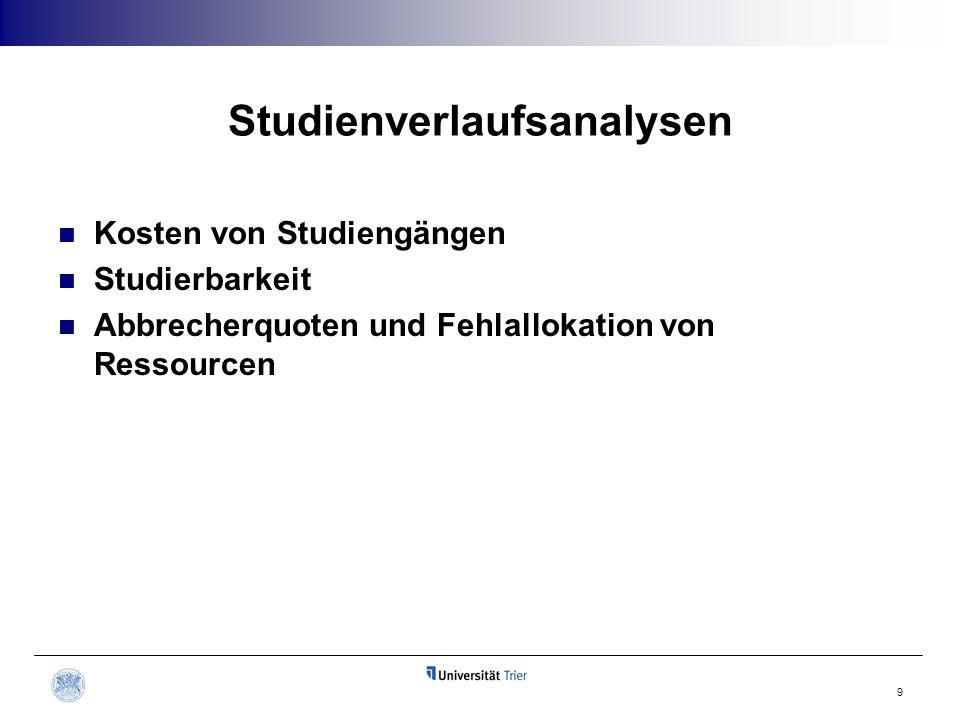 Studienverlaufsanalysen Kosten von Studiengängen Studierbarkeit Abbrecherquoten und Fehlallokation von Ressourcen 9