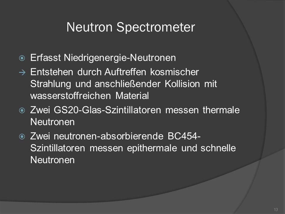 Neutron Spectrometer  Erfasst Niedrigenergie-Neutronen  Entstehen durch Auftreffen kosmischer Strahlung und anschließender Kollision mit wasserstoff