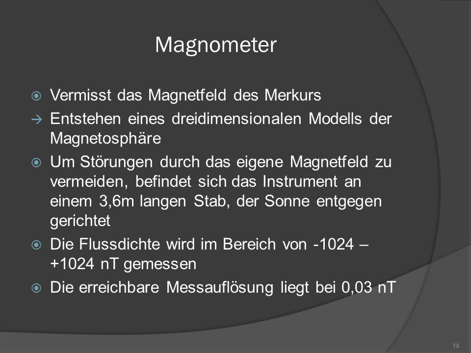 Magnometer  Vermisst das Magnetfeld des Merkurs  Entstehen eines dreidimensionalen Modells der Magnetosphäre  Um Störungen durch das eigene Magnetf
