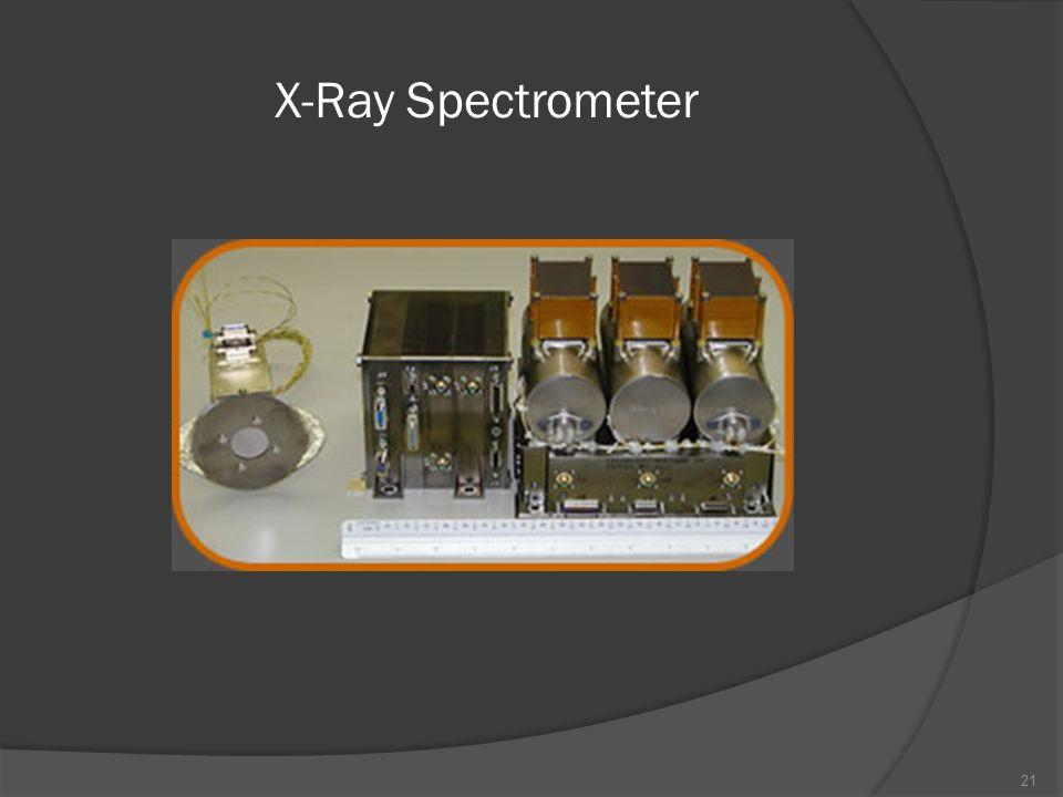X-Ray Spectrometer 21
