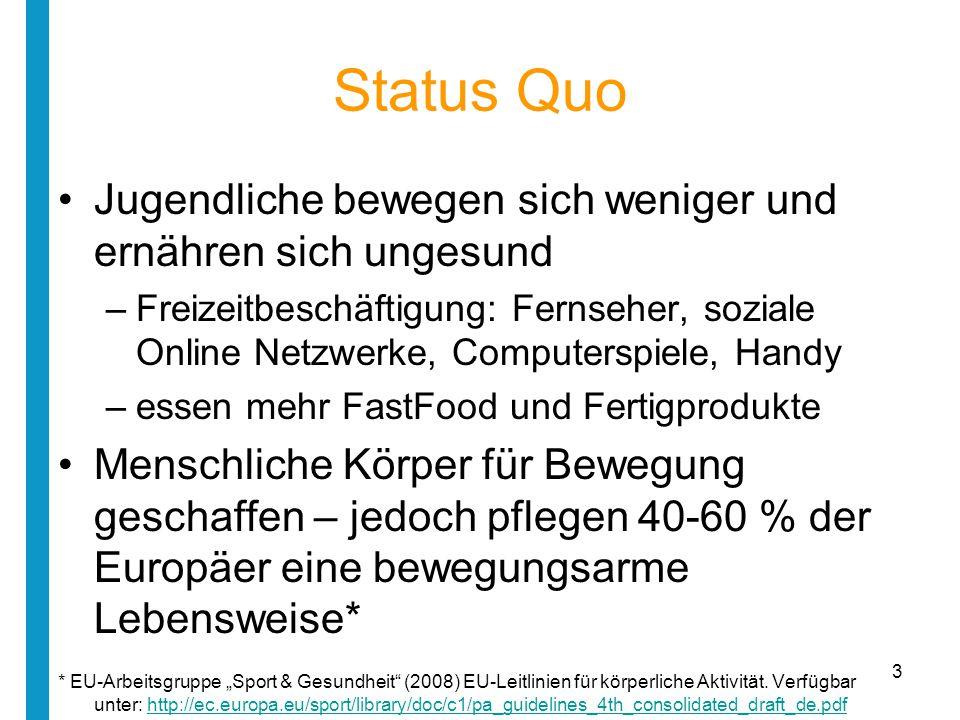 Status Quo Jugendliche bewegen sich weniger und ernähren sich ungesund –Freizeitbeschäftigung: Fernseher, soziale Online Netzwerke, Computerspiele, Ha