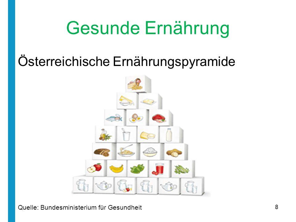 Gesunde Ernährung Österreichische Ernährungspyramide Quelle: Bundesministerium für Gesundheit 8
