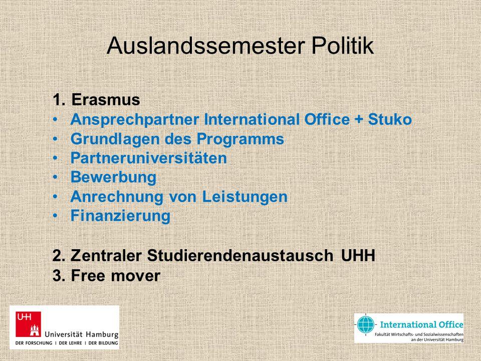 Auslandssemester Politik 1. Erasmus Ansprechpartner International Office + Stuko Grundlagen des Programms Partneruniversitäten Bewerbung Anrechnung vo