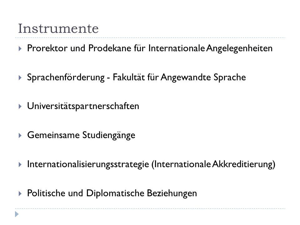 Instrumente  Prorektor und Prodekane für Internationale Angelegenheiten  Sprachenförderung - Fakultät für Angewandte Sprache  Universitätspartnersc