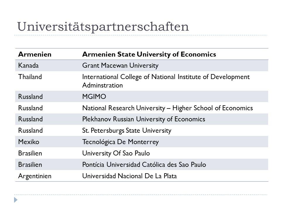 Universitätspartnerschaften ArmenienArmenien State University of Economics KanadaGrant Macewan University ThailandInternational College of National In