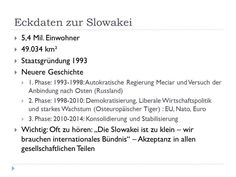 Eckdaten zur Slowakei  5,4 Mil. Einwohner  49.034 km²  Staatsgründung 1993  Neuere Geschichte  1. Phase: 1993-1998: Autokratische Regierung Mecia
