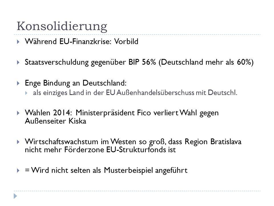 Konsolidierung  Während EU-Finanzkrise: Vorbild  Staatsverschuldung gegenüber BIP 56% (Deutschland mehr als 60%)  Enge Bindung an Deutschland:  al