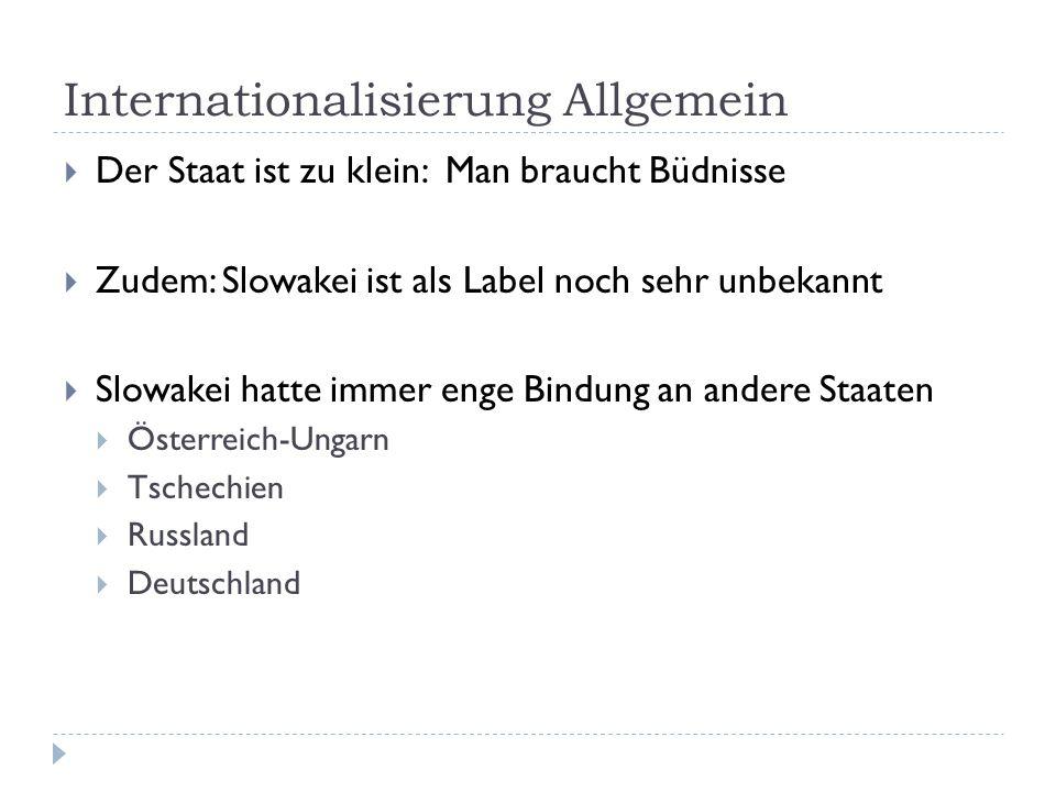 Internationalisierung Allgemein  Der Staat ist zu klein: Man braucht Büdnisse  Zudem: Slowakei ist als Label noch sehr unbekannt  Slowakei hatte im