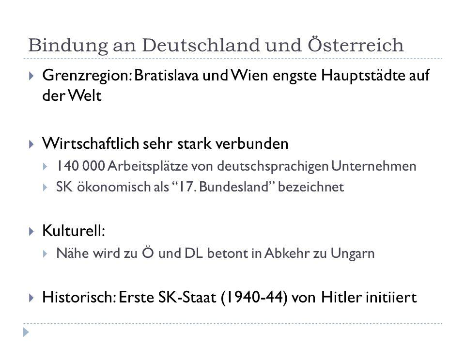 Bindung an Deutschland und Österreich  Grenzregion: Bratislava und Wien engste Hauptstädte auf der Welt  Wirtschaftlich sehr stark verbunden  140 0