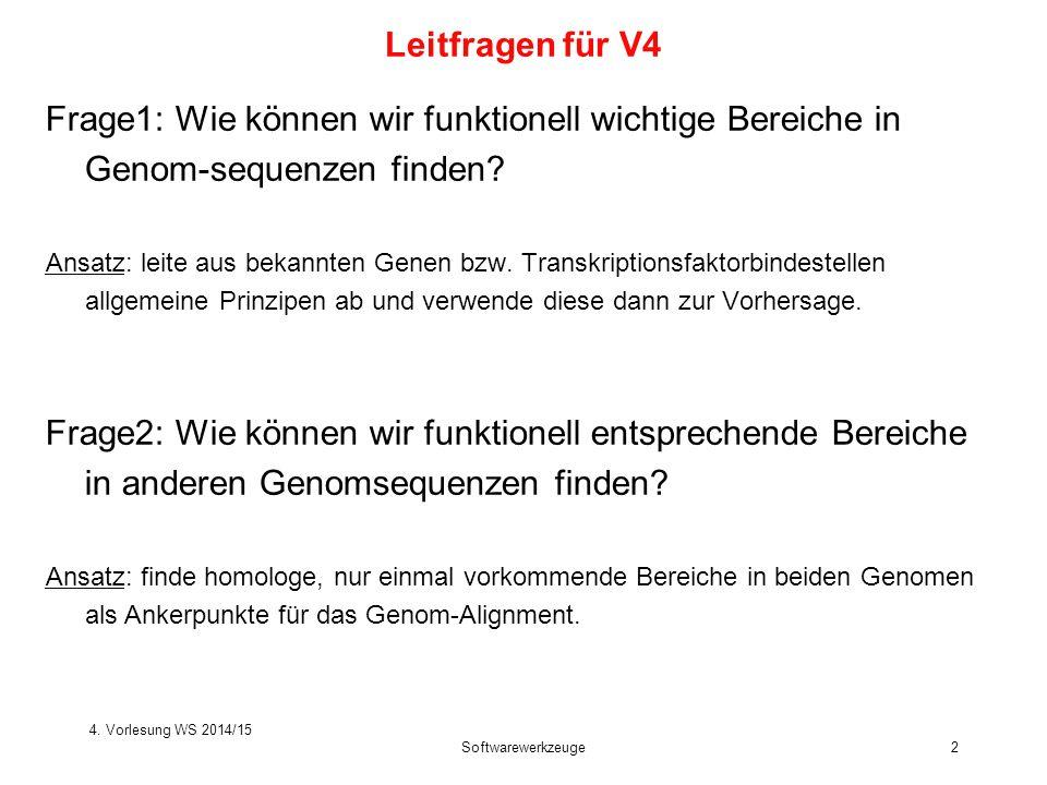 Frage1: Wie können wir funktionell wichtige Bereiche in Genom-sequenzen finden? Ansatz: leite aus bekannten Genen bzw. Transkriptionsfaktorbindestelle