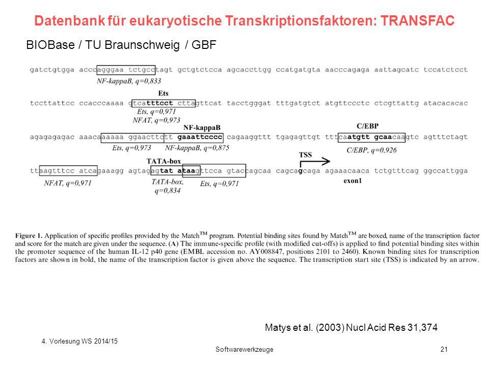Softwarewerkzeuge21 BIOBase / TU Braunschweig / GBF Matys et al. (2003) Nucl Acid Res 31,374 Datenbank für eukaryotische Transkriptionsfaktoren: TRANS