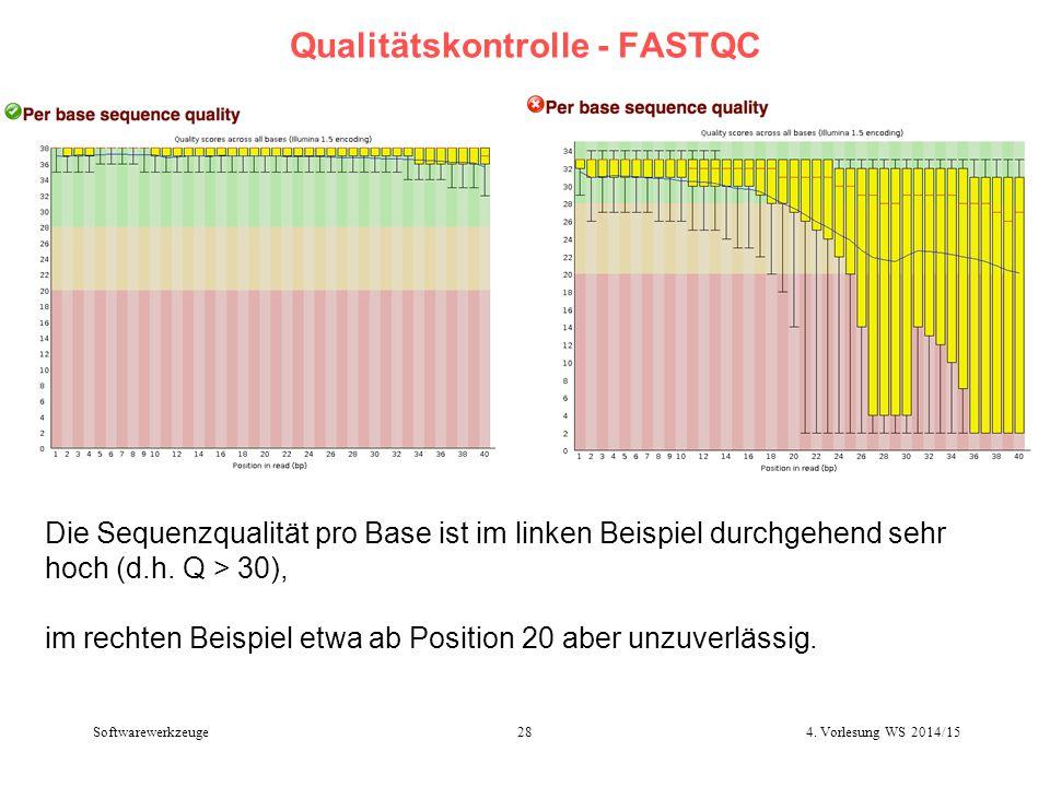Qualitätskontrolle - FASTQC Die Sequenzqualität pro Base ist im linken Beispiel durchgehend sehr hoch (d.h. Q > 30), im rechten Beispiel etwa ab Posit