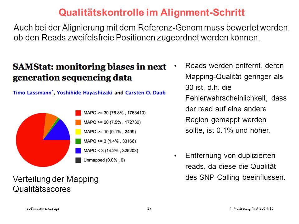 Qualitätskontrolle im Alignment-Schritt Verteilung der Mapping Qualitätsscores 4. Vorlesung WS 2014/1529 Softwarewerkzeuge Reads werden entfernt, dere