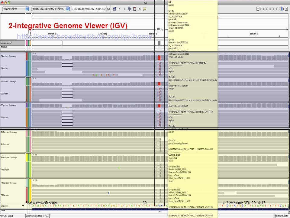 4. Vorlesung WS 2014/1532 Softwarewerkzeuge 2-Integrative Genome Viewer (IGV) http://www.broadinstitute.org/igv/home