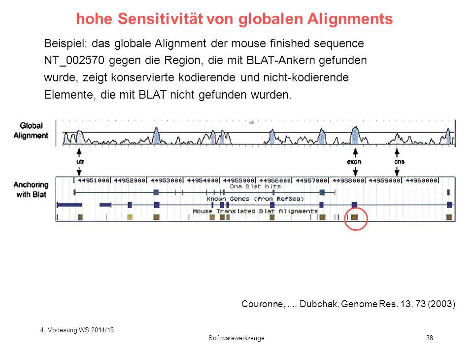 Softwarewerkzeuge38 hohe Sensitivität von globalen Alignments Couronne,..., Dubchak, Genome Res. 13, 73 (2003) Beispiel: das globale Alignment der mou