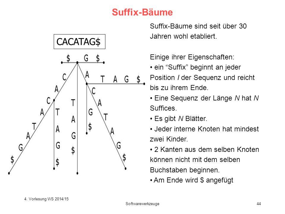 """Softwarewerkzeuge44 Suffix-Bäume CACATAG$ Suffix-Bäume sind seit über 30 Jahren wohl etabliert. Einige ihrer Eigenschaften: ein """"Suffix"""" beginnt an je"""