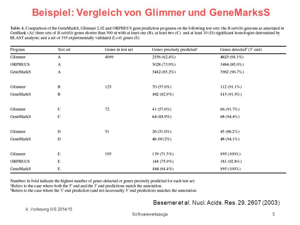 Softwarewerkzeuge5 Beispiel: Vergleich von Glimmer und GeneMarksS Besemer et al. Nucl. Acids. Res. 29, 2607 (2003) 4. Vorlesung WS 2014/15