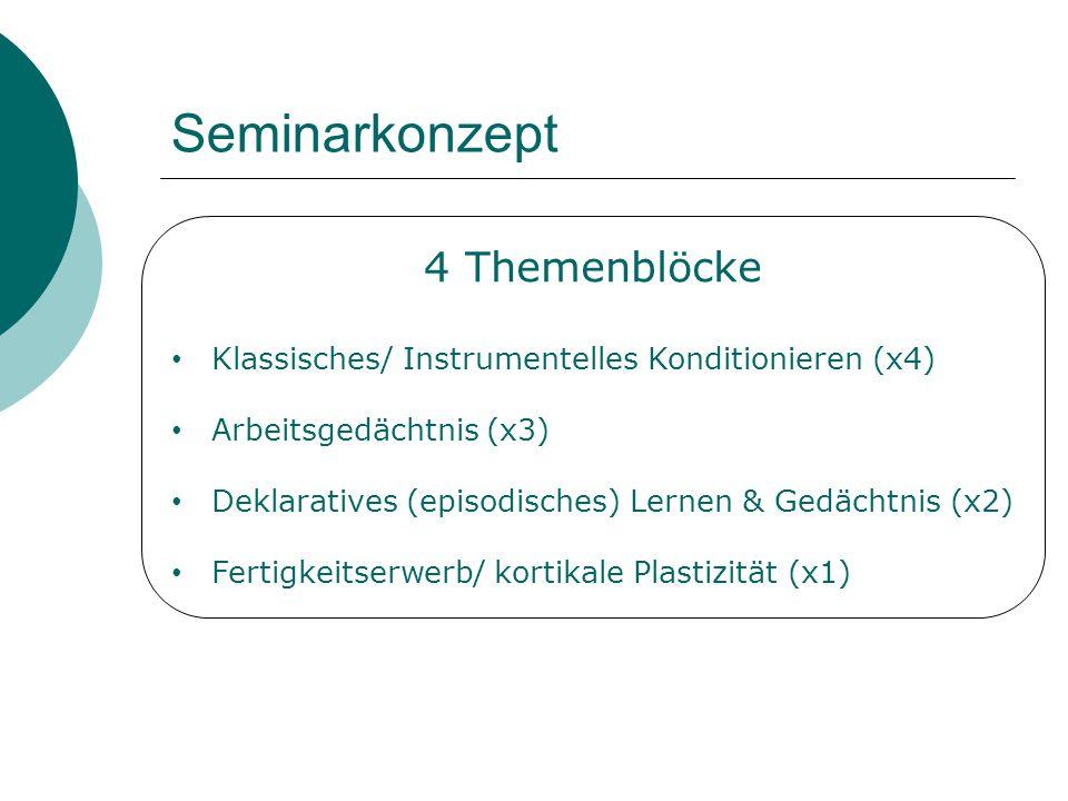 Seminarkonzept 4 Themenblöcke Klassisches/ Instrumentelles Konditionieren (x4) Arbeitsgedächtnis (x3) Deklaratives (episodisches) Lernen & Gedächtnis (x2) Fertigkeitserwerb/ kortikale Plastizität (x1)