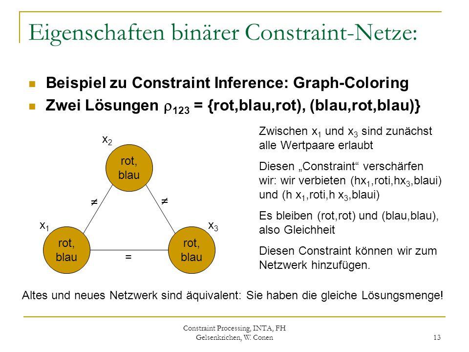 Constraint Processing, INTA, FH Gelsenkrichen, W. Conen 13 Eigenschaften binärer Constraint-Netze: Beispiel zu Constraint Inference: Graph-Coloring Zw