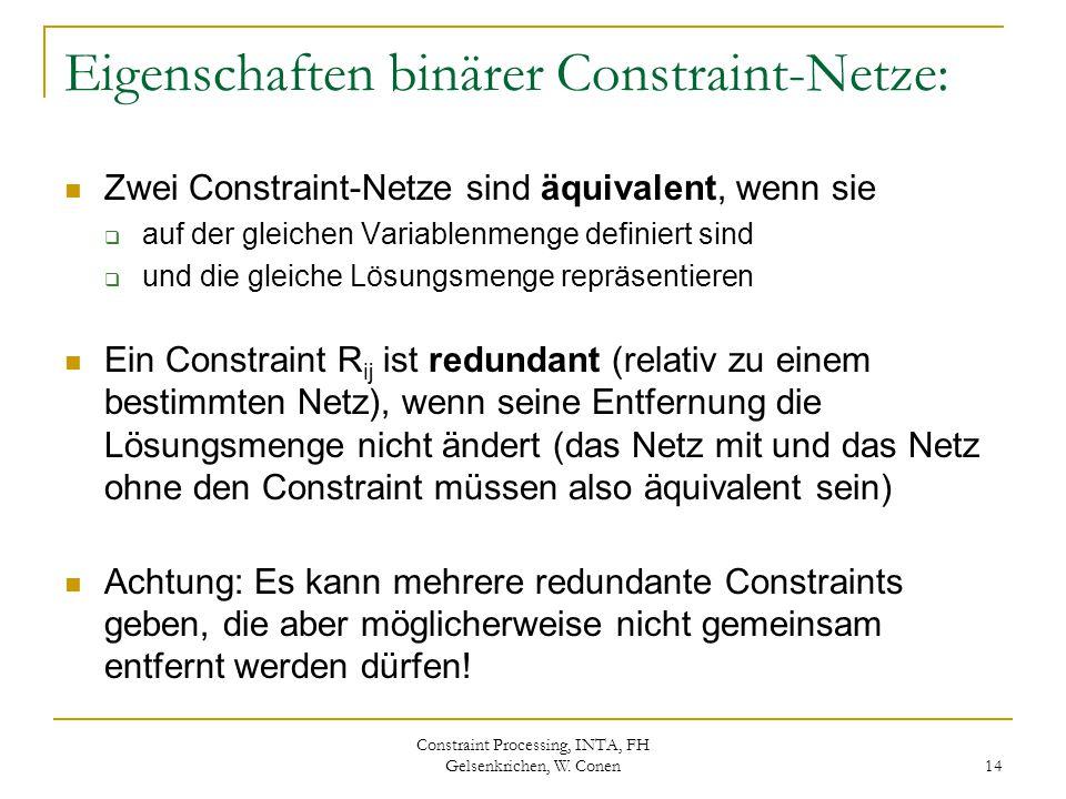 Constraint Processing, INTA, FH Gelsenkrichen, W. Conen 14 Eigenschaften binärer Constraint-Netze: Zwei Constraint-Netze sind äquivalent, wenn sie  a