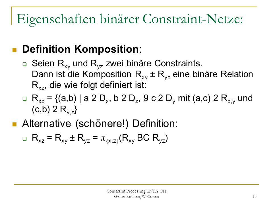 Constraint Processing, INTA, FH Gelsenkrichen, W. Conen 15 Eigenschaften binärer Constraint-Netze: Definition Komposition:  Seien R xy und R yz zwei