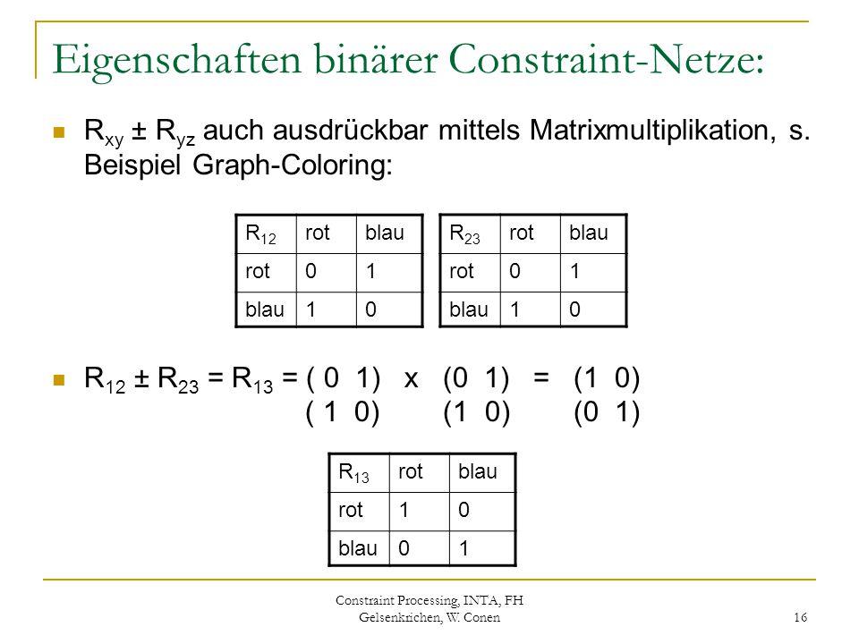 Constraint Processing, INTA, FH Gelsenkrichen, W. Conen 16 Eigenschaften binärer Constraint-Netze: R xy ± R yz auch ausdrückbar mittels Matrixmultipli
