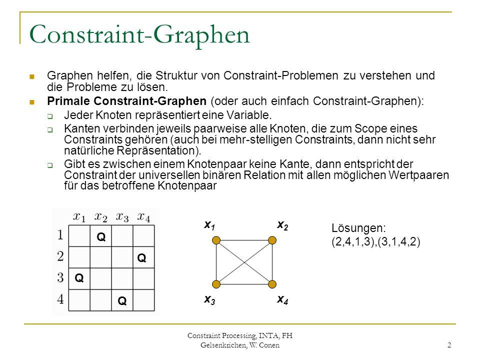 Constraint Processing, INTA, FH Gelsenkrichen, W. Conen 2 Constraint-Graphen Graphen helfen, die Struktur von Constraint-Problemen zu verstehen und di