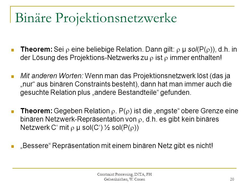Constraint Processing, INTA, FH Gelsenkrichen, W. Conen 20 Binäre Projektionsnetzwerke Theorem: Sei  eine beliebige Relation. Dann gilt:  µ sol(P( 