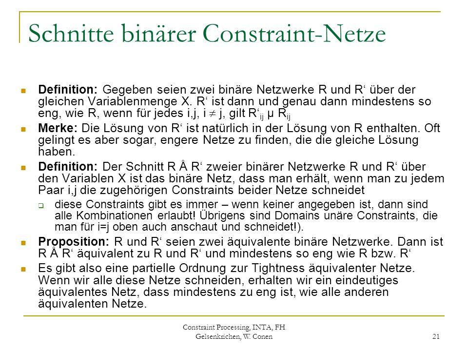 Constraint Processing, INTA, FH Gelsenkrichen, W. Conen 21 Schnitte binärer Constraint-Netze Definition: Gegeben seien zwei binäre Netzwerke R und R'