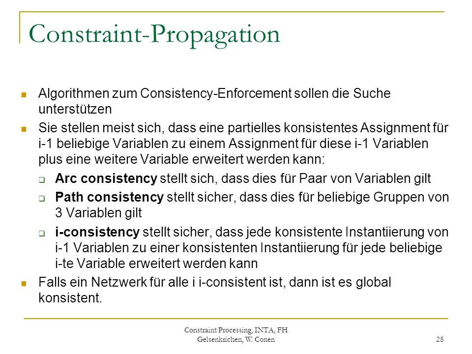 Constraint Processing, INTA, FH Gelsenkrichen, W. Conen 28 Constraint-Propagation Algorithmen zum Consistency-Enforcement sollen die Suche unterstütze