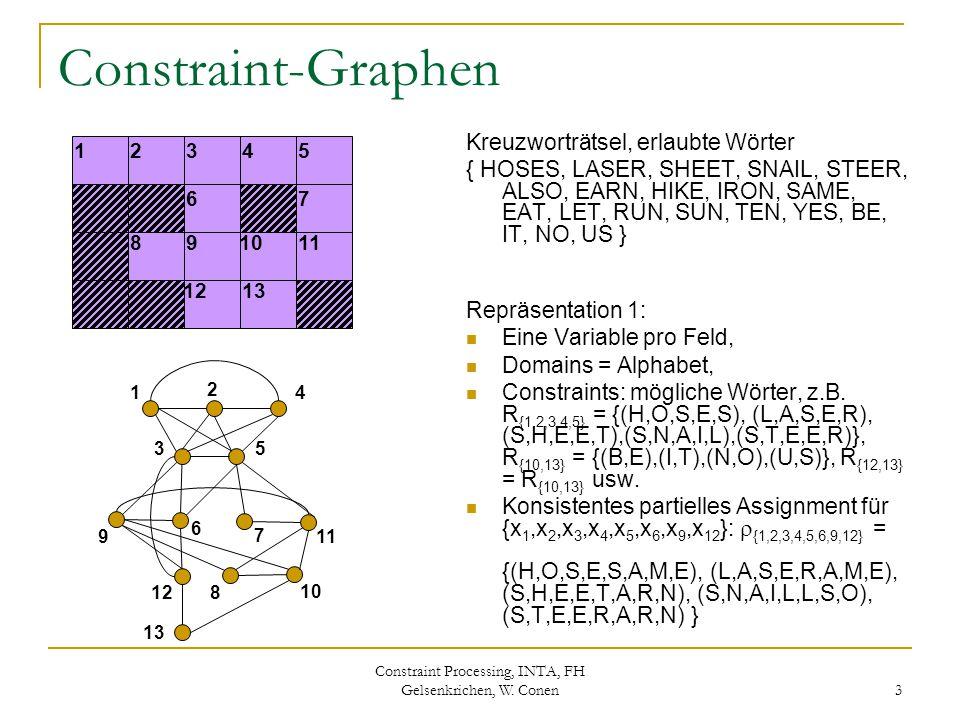 Constraint Processing, INTA, FH Gelsenkrichen, W. Conen 3 Constraint-Graphen Kreuzworträtsel, erlaubte Wörter { HOSES, LASER, SHEET, SNAIL, STEER, ALS