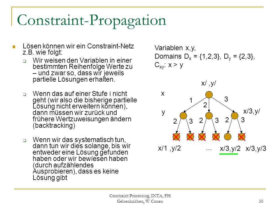 Constraint Processing, INTA, FH Gelsenkrichen, W. Conen 30 Constraint-Propagation Lösen können wir ein Constraint-Netz z.B. wie folgt:  Wir weisen de