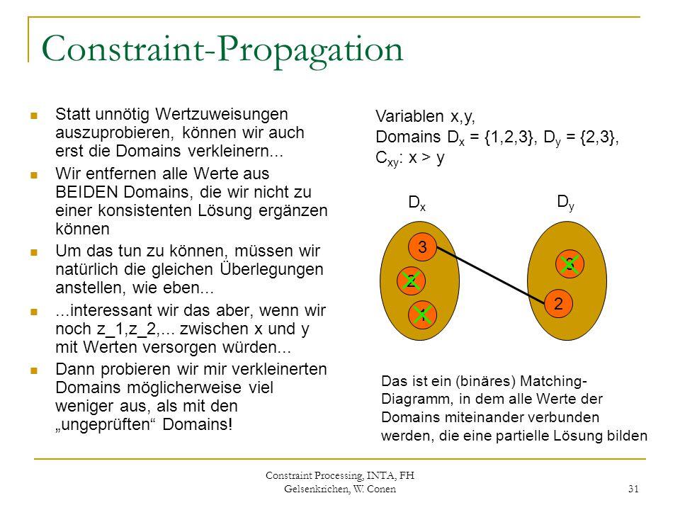 Constraint Processing, INTA, FH Gelsenkrichen, W. Conen 31 Constraint-Propagation Statt unnötig Wertzuweisungen auszuprobieren, können wir auch erst d