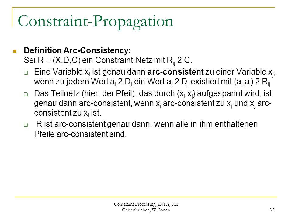 Constraint Processing, INTA, FH Gelsenkrichen, W. Conen 32 Constraint-Propagation Definition Arc-Consistency: Sei R = (X,D,C) ein Constraint-Netz mit