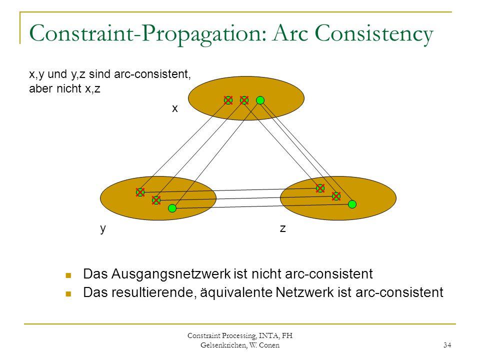 Constraint Processing, INTA, FH Gelsenkrichen, W. Conen 34 Constraint-Propagation: Arc Consistency x yz Das Ausgangsnetzwerk ist nicht arc-consistent