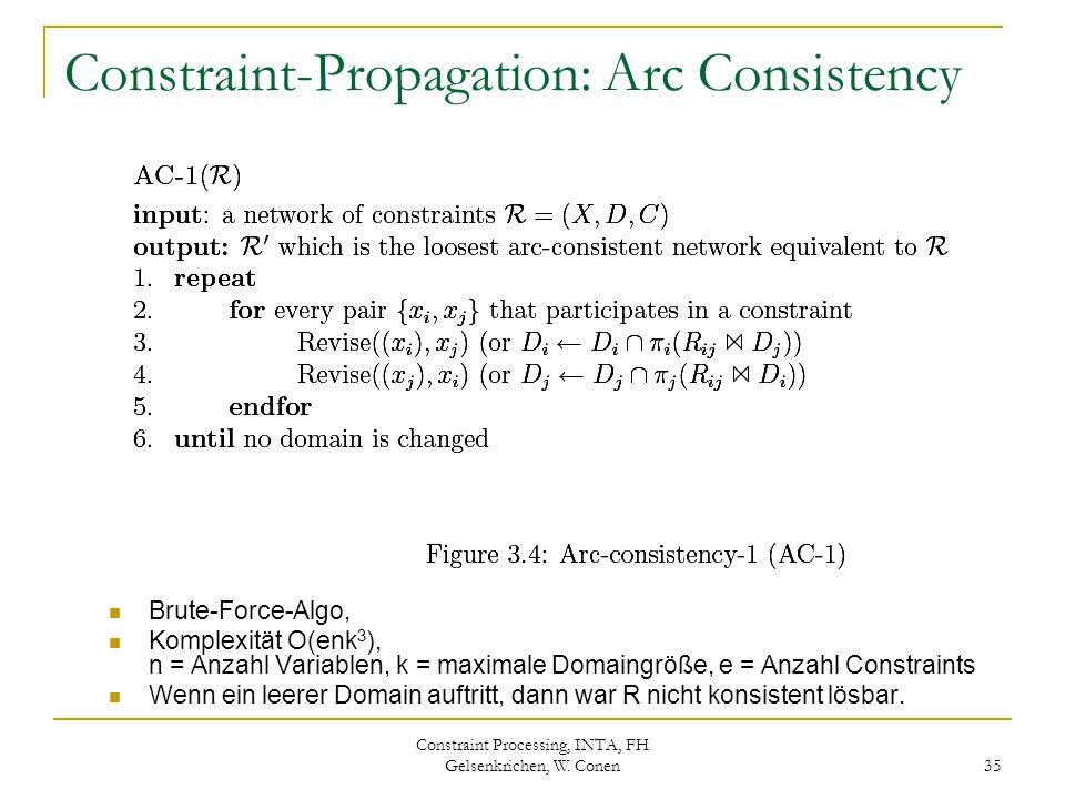 Constraint Processing, INTA, FH Gelsenkrichen, W. Conen 35 Constraint-Propagation: Arc Consistency Brute-Force-Algo, Komplexität O(enk 3 ), n = Anzahl