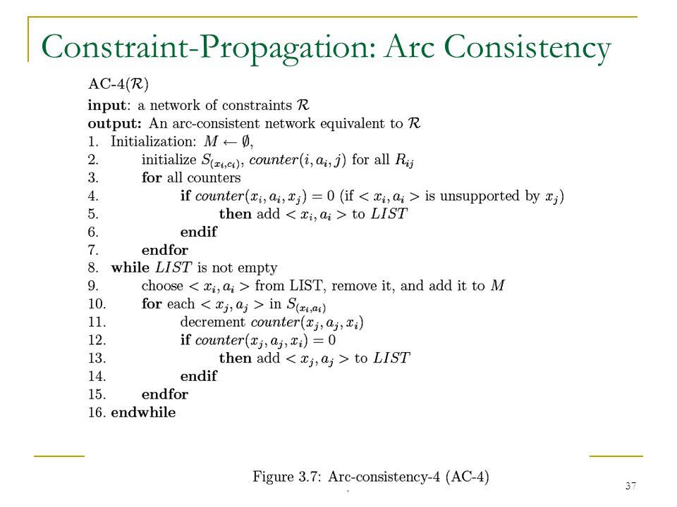 Constraint Processing, INTA, FH Gelsenkrichen, W. Conen 37 Constraint-Propagation: Arc Consistency